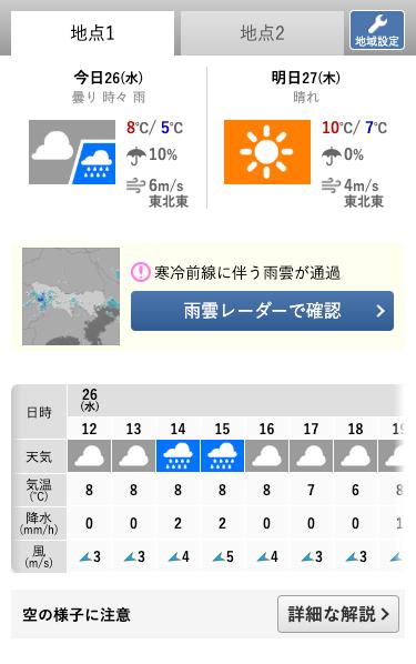 これから の 天気